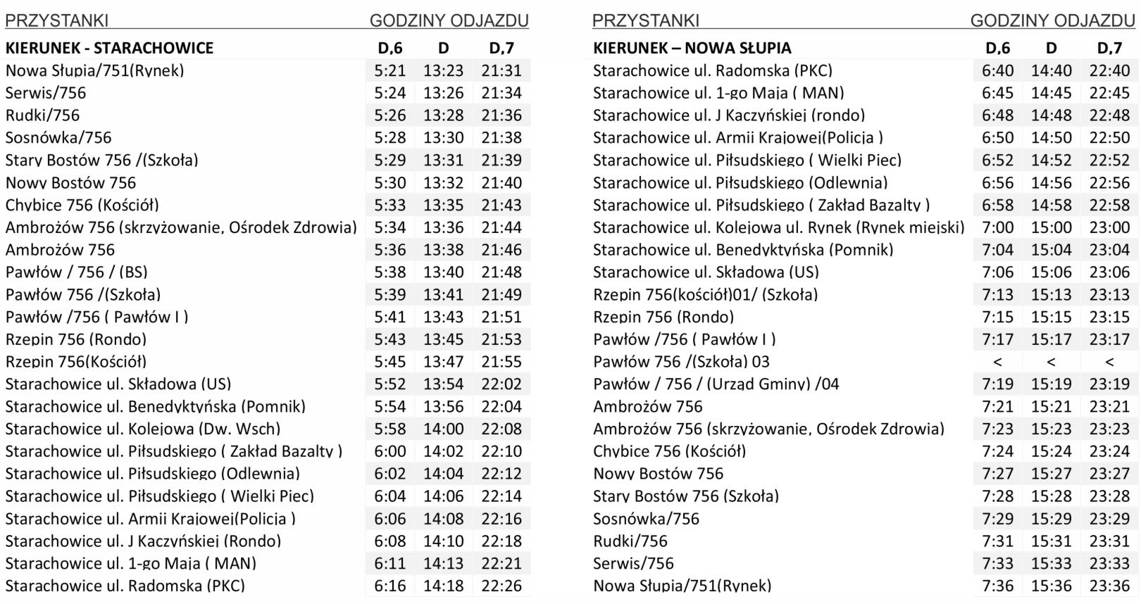 N1 . Starachowice PKC - Rzepin - Chybice - Nowa Słupia